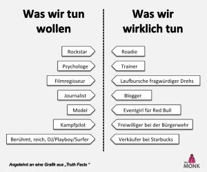 berufswunsch-1024x851