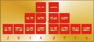 chinesische astrologie 3