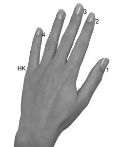 eigene klopftechnik charakter blockaden hand